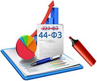 Унитарные предприятия обязаны проводить закупки по № 44-ФЗ